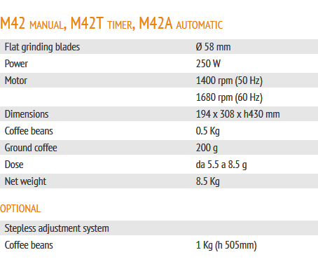 Technische Daten Macap M42 Espressomühle